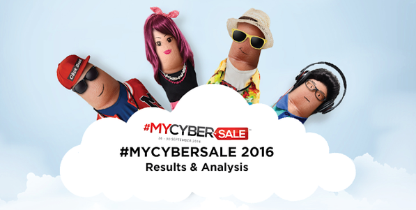 #MYCYBERSALE Results & Analysis