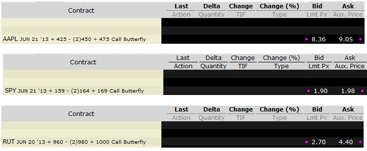 butterfly option spread