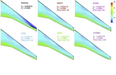 Benchmark wing design optimization problem