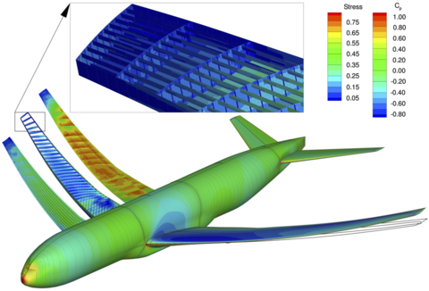 Aerostructural model