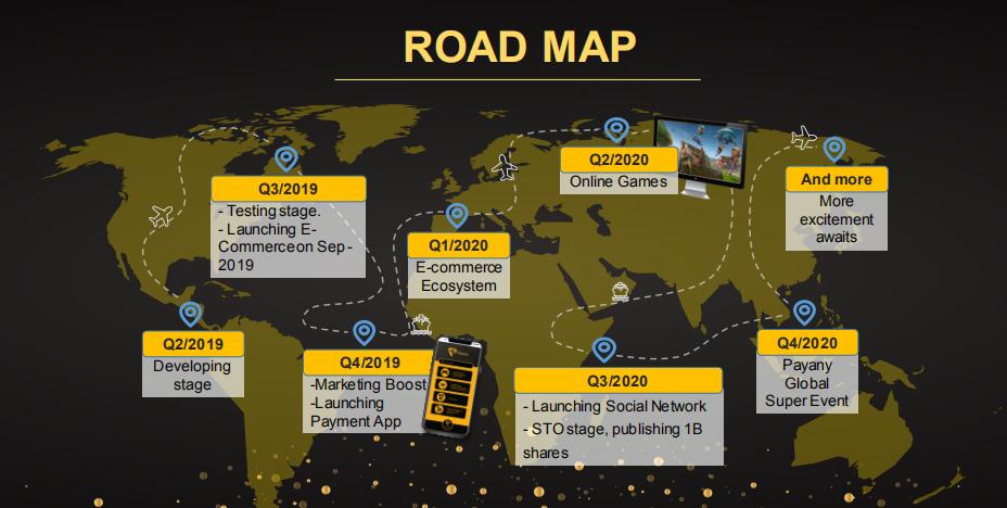 Payany Roadmap