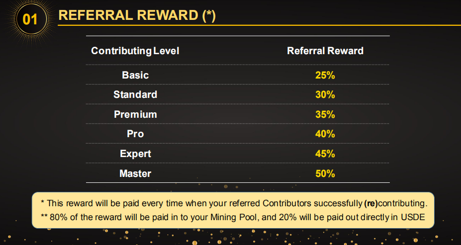 Payany Referral Reward