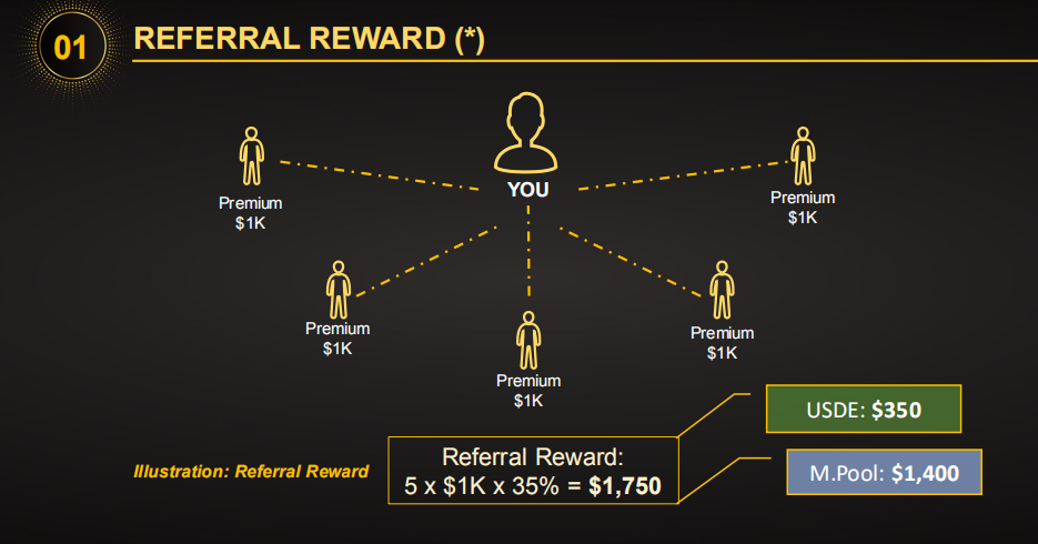 Payany Referral Rewards 2