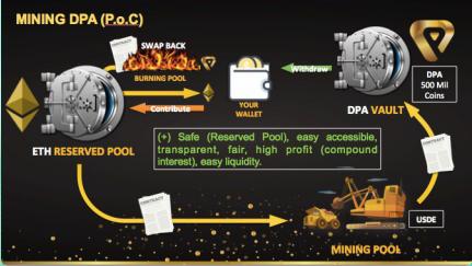Payany DPA mining pool