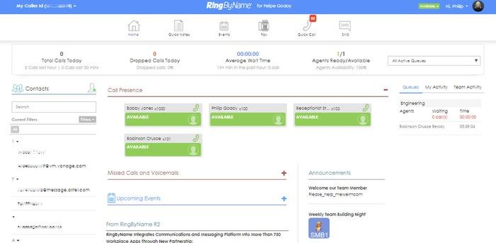 Screenshot of the Call Presence Dashboard